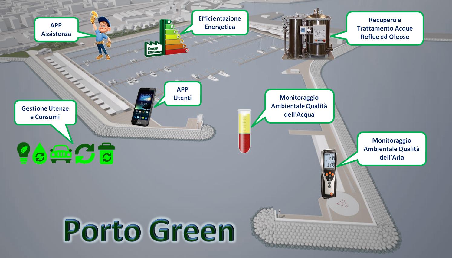 Progetto Porto Green